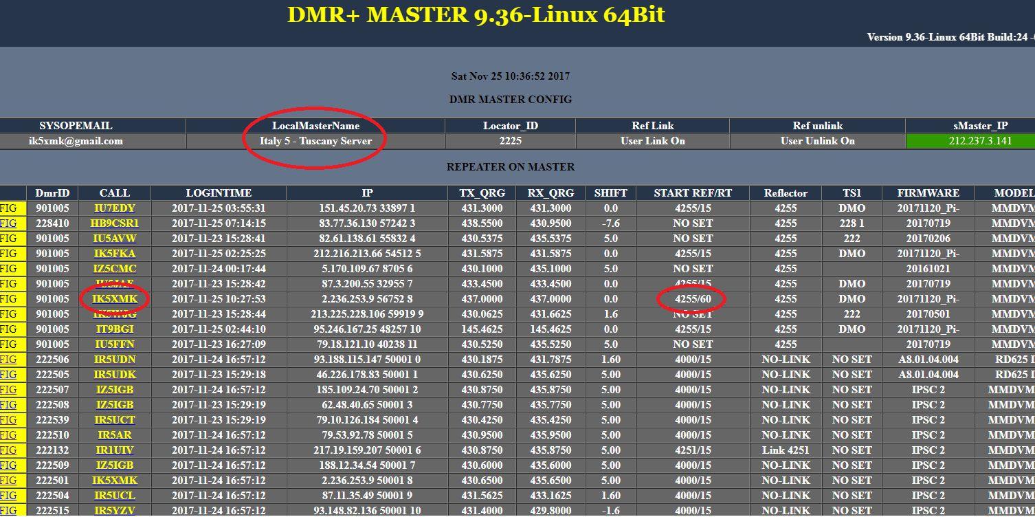 Colleghiamo l'hotspot DVMega al server DMR Toscana (… e non solo